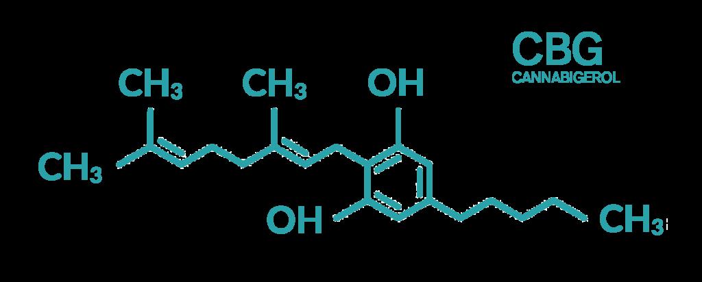 cbg molecular structure